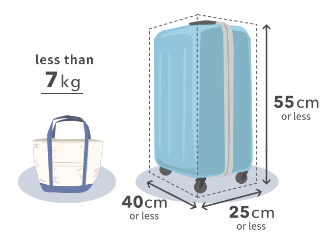 List of Carry,on Baggage size of each LCC